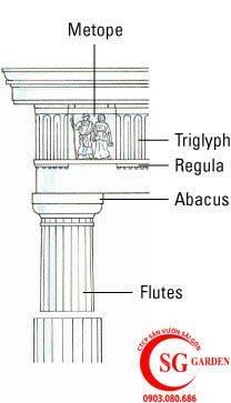 Điêu Khắc Hoa Văn Hy Lạp Và Cột Trụ Hy lạp 6